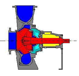 Dissertation motor